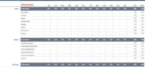 Planilha de orçamento anual do Google