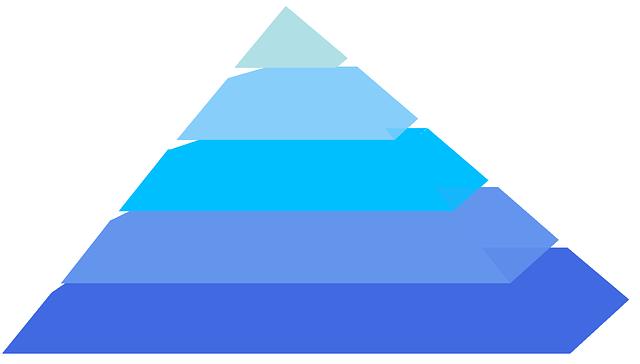 Como identificar (e fugir) de um esquema de pirâmide?